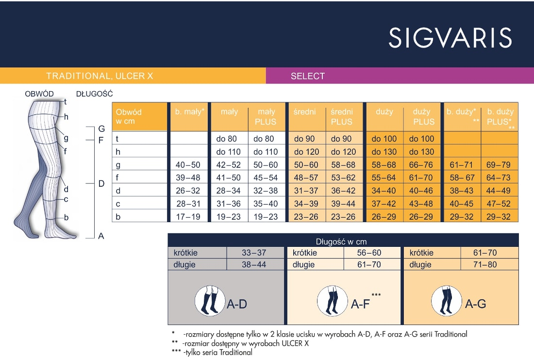SIGVARIS traditional ulcer x select